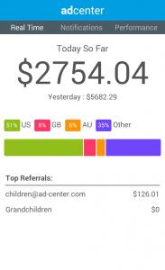 ad-center revenue